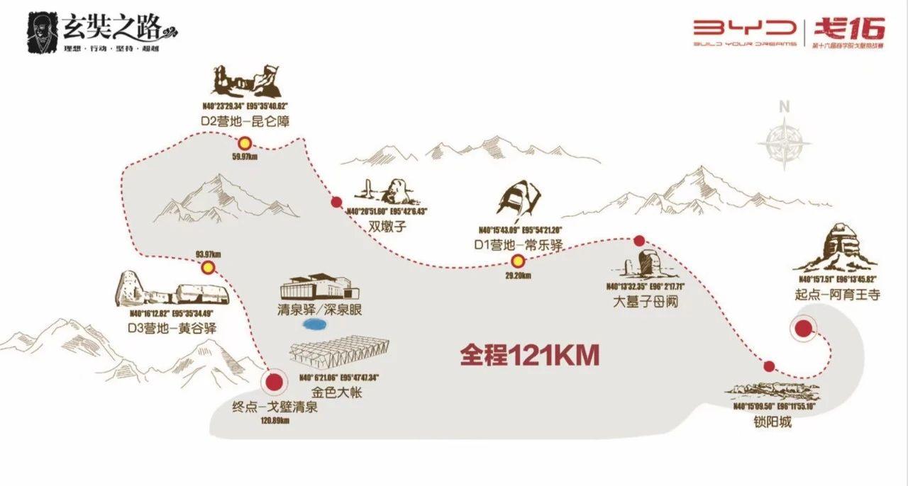 图1.戈赛线路图